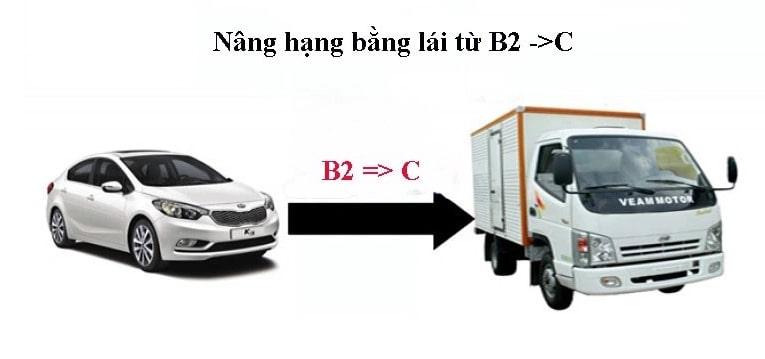 Nâng Bằng Lái Xe B2 lên C - Quy Trình A-Z Cho Người Muốn Học