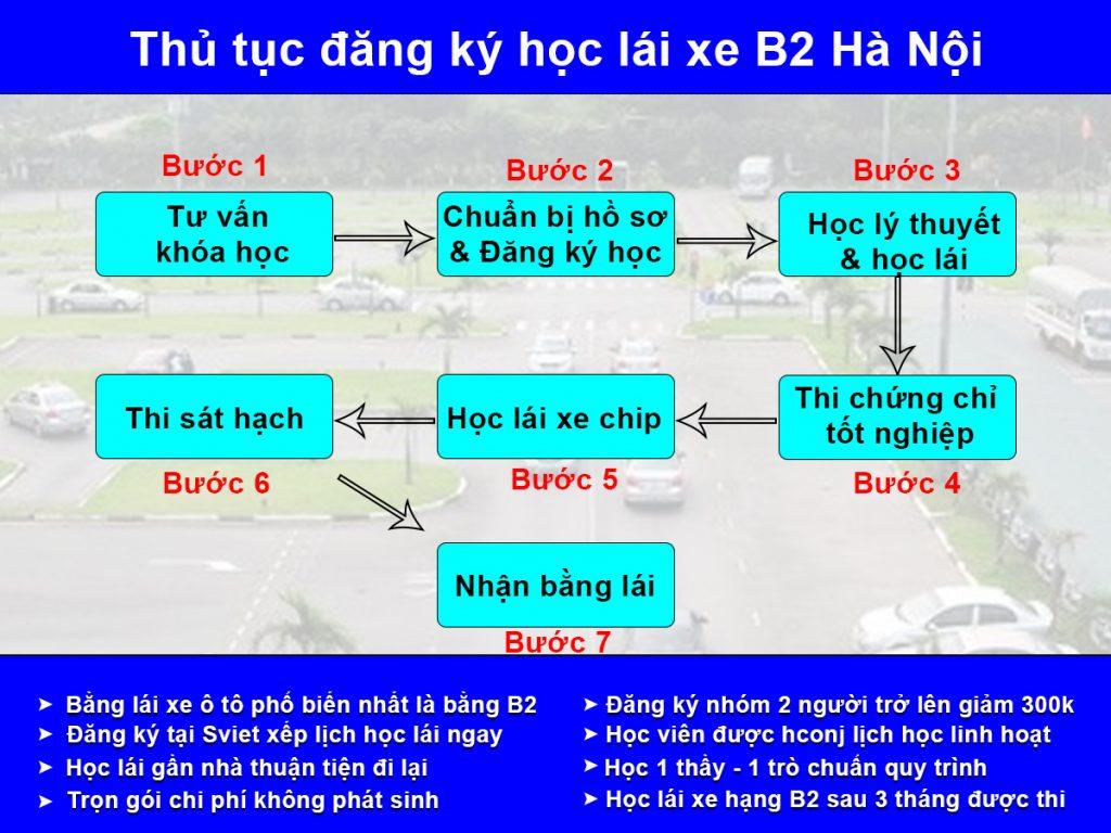 7 bước đăng ký học lái xe b2 hà nội